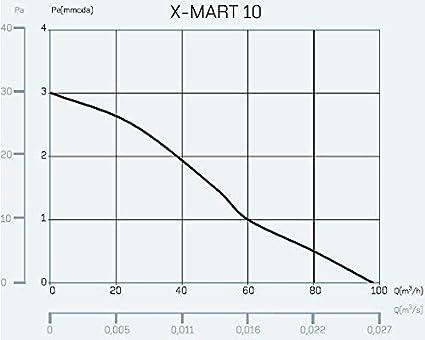Hex Cap Screw 1//2-13 UNC x 5 A2 Sechskantschraube 1//2-13 UNC x 5 A2
