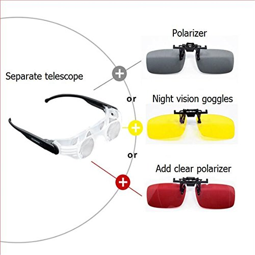 EDTara Fishing Telescope Portable Multifunction Magnifying Myopic Polarizing Glasses with 3 Night Vision Lenses Clip by EDTara