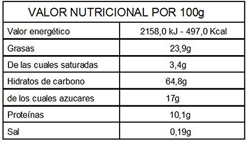 Amazon.es: .