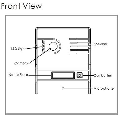 Wireless Wifi IP Video Door Phone Wireless IP Intercom System Home Access Door Open Remote Control Camera Doorbell