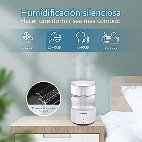 aifulo Humidificadores Spray de Doble Salida 650 ml,4 Modos Spray Ajustable Humidificador Ultrasónico Silencioso,Humidificadores Bebés de 7-Color LED con Modo de Reposo Ajustable