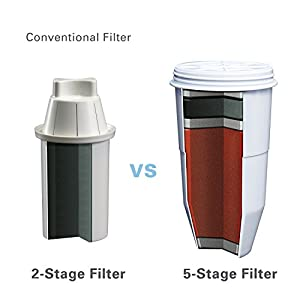 ZeroWater Replacement Filter for Pitchers, 8-Pack - ZR-008