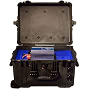 Power Runner : portable energy system, Lithium Ion Battery Technology. Replacement for gas generators. Portable...