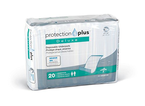 Medline Protection Disposable Underpads Package