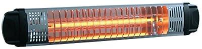 Heat Storm Workspace 1500 Outdoor Infrared Heater