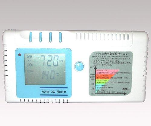 1-9176-01室内CO2モニターZG106 B07BDMMNC4
