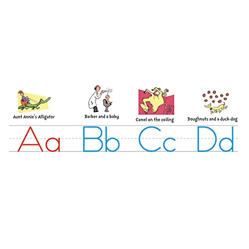 Abc Posters For Classroom - 5