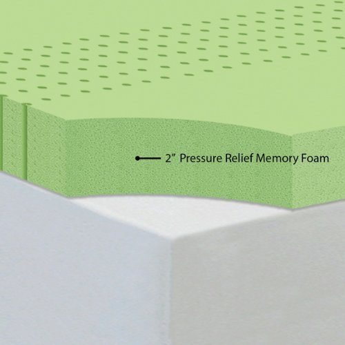 Sleep Master 2-Pack Traditional Memory Foam Pillows Standard : Zinus 2 Inch Green Tea Memory Foam Mattress Topper, King 11street Malaysia - Pillows & Bolsters