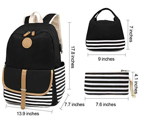 Buy the best backpacks for school