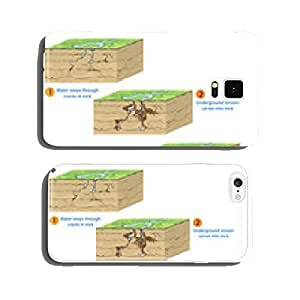 Cave formation,geological nature background cell phone cover case iPhone5