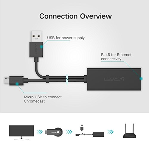 how to connect to chromecast to wifi