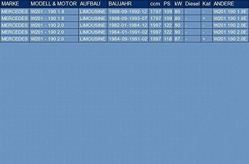 pour W201-190 1.8 2.0 BERLINA 109//122//118hp 1982-1993 ETS-EXHAUST 50909 Silenziatore marmitta Posteriore kit di montaggio