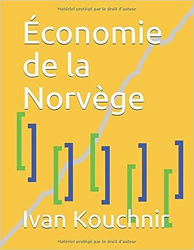 Économie de la Norvège