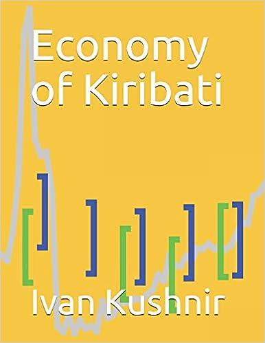Economy of Kiribati