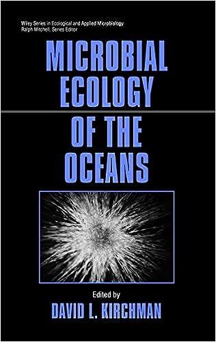 seres ecology