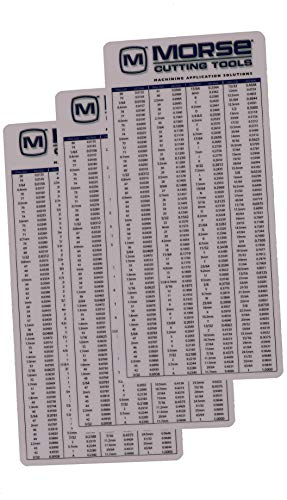 Morse Plastic Pocket Chart (3-Pack) - Machinist Reference for Decimal Equivalents, Recommended Drill Sizes for Taps, and Useful Formulas