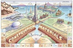 Construction Materials Poster by National Energy Foundation