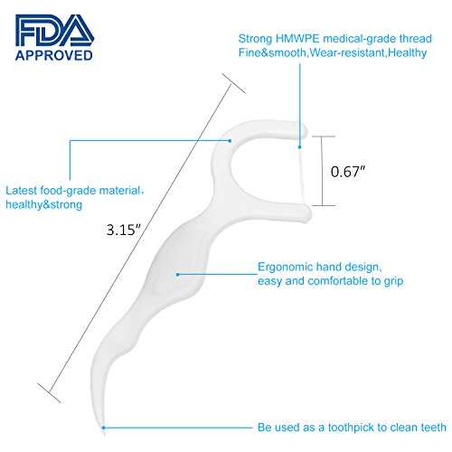 Dental Floss,DARIDO Dental Floss Picks 4 Packs with Travel Handy Case, 200 Counts Dental Floss Picks by DARIDO (Image #1)