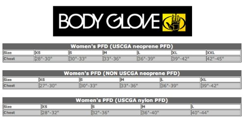Body Glove Women's Magnum U.S. Coast Guard Approved Neoprene