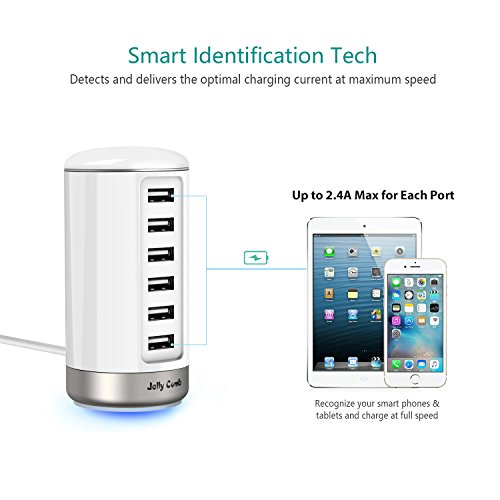 Buy multi port charger