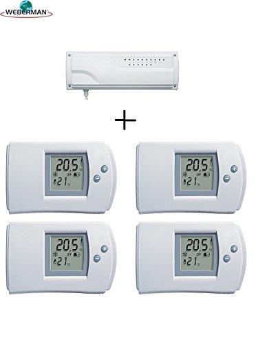 Receptor de señal de control de sujeción de la barra de calefacción por suelo radiante F
