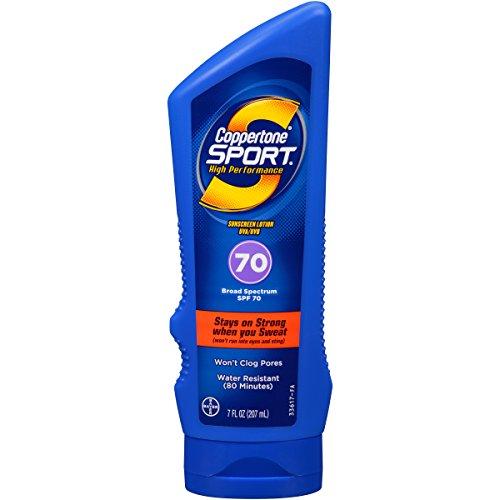 Coppertone Sport Sunscreen Lotion ounce