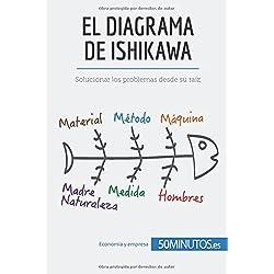 El diagrama de Ishikawa: Solucionar los problemas desde su raíz (Spanish Edition)