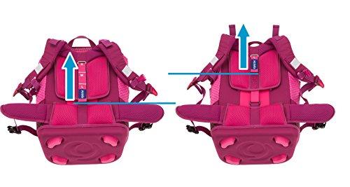 7 Teile HERLITZ MOTION Schulranzenset ErgoActive® Tragesystem Schulrucksack Ranzen efk (Spirit 39) Spirit 39 cXhssVbc