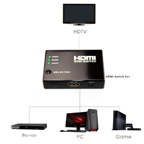 LB1 High Performance New HDMI Switcher 3 Ports Mini Switch w/ Built-In Equalizer & IR Remote for Samsung UN40F5500 40-Inch 1080p 60Hz Slim Smart LED HDTV (2013 Model) Intelligent Auto Switch 3x1 Enhanced HDMI and HDCP