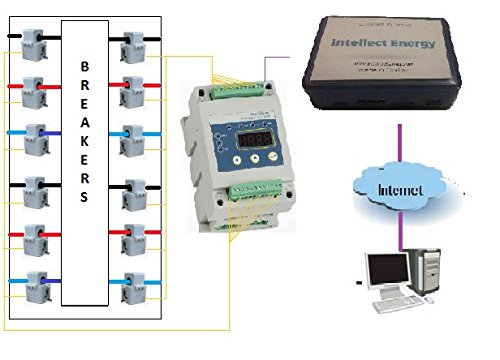 Power Monitors Inc : Acs inc on amazon marketplace sellerratings