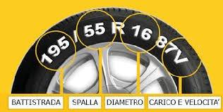 """4 TAPACUBOS PARA COCHE DE DIÁMETRO 16"""" PARA PEUGEOT 207 - 307 - 407 -"""