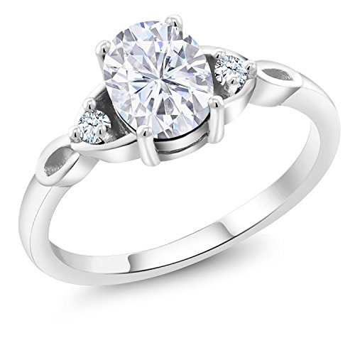 Moissanite Classic Solitaire - 925 Sterling Silver Solitaire w/Accent Stones Ring Forever Classic Oval 1.50ct (DEW) Created Moissanite by Charles & Colvard