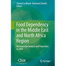 Food Dependency in the Middle East and North Africa Region: Retrospective Analysis and Projections to 2050