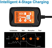 AIMTOM 1.5A 6//12V Fully Automatic Smart Battery Charger Maintainer 4-Stage Charging Steps for Car AGM Batteries Mower SUV ATV Suitable for SLA Gel Watercraft Boat RV Wet Motorcycle VRLA
