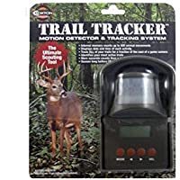 Croxton Outdoors Trail Tracker