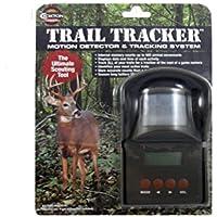 Croxton Outdoors Trail Tracker