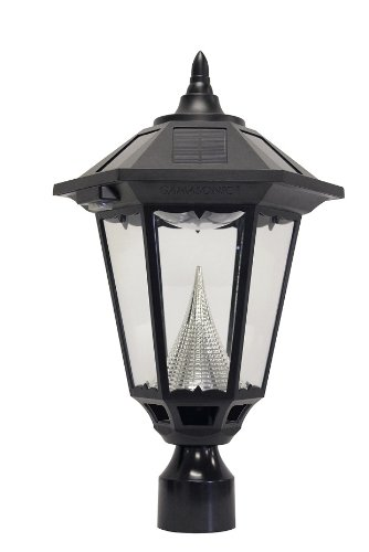 Outdoor Lamp Post Finials