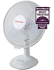 Honeywell HTF1220WC 12 incg Comfort Control Personal Table Fan, White, with Oscillation, 3 Speed Settings and Adjustable Tilting Head