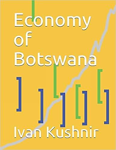 Economy of Botswana