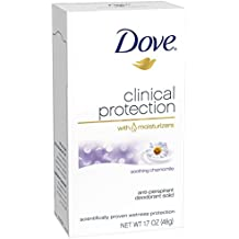 Dove Clinical Protection Antiperspirant, Soothing Chamomile 1.7 oz