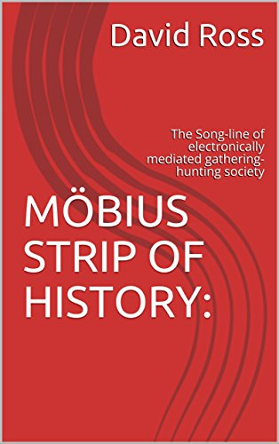 Recommend History of mobius strip personal messages