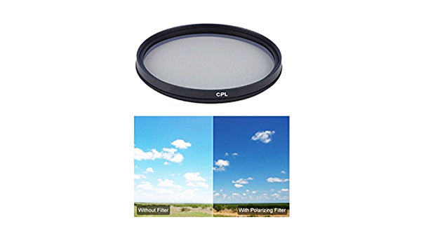ND8 Neutral Density for Sony 50mm f//1.8 E Mount 49mm Multicoated Glass Filter