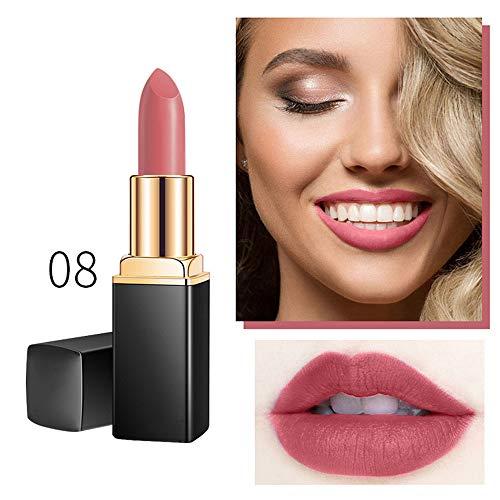 Most bought Lipstick