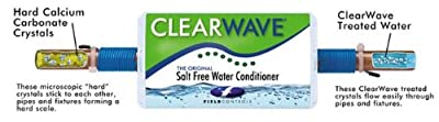 Clearwave CW-125 Salt Free Electronic Water Conditioner