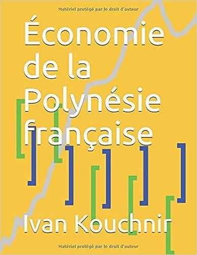 Économie de la Polynésie française