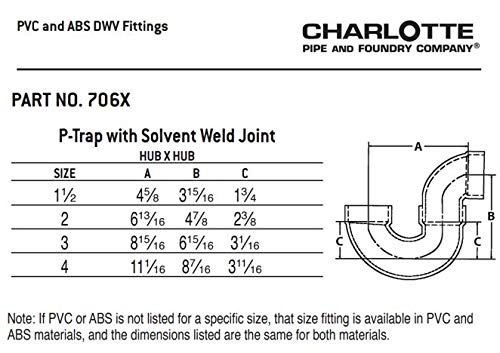 2 inch abs pee trap dimensions