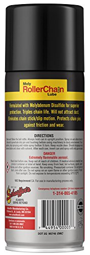 The 8 best industrial roller chains