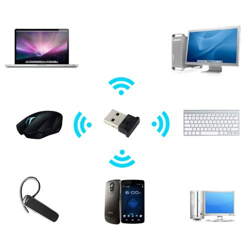 Esonstyle USB mini BDA-40 Bluetooth Dongle-bluetooth Adapter for Headsets,speakers,androids,ipod,iphone,printers,keyboard-mouse and Bluetooth Camera