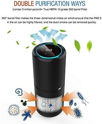 WWK Smart Car purificador de Aire, Filtro de Aire HEPA Mini ...