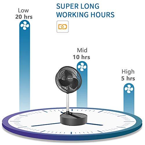 OPOLAR Portable Battery Operated Fan, 10000mAh Oscillating Rechargeable Fan, 3 Speeds, Adjustable Height, Quiet Foldable Floor Fan, Small Standing Fan, 8 inch USB Desk Fan for Outdoor Picnic Camping